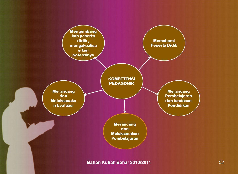 Sumber: Ahmad Tafsir. Ilmu Pendidikan dalam Persfektif Islam. Bandung: Rosda Karya.