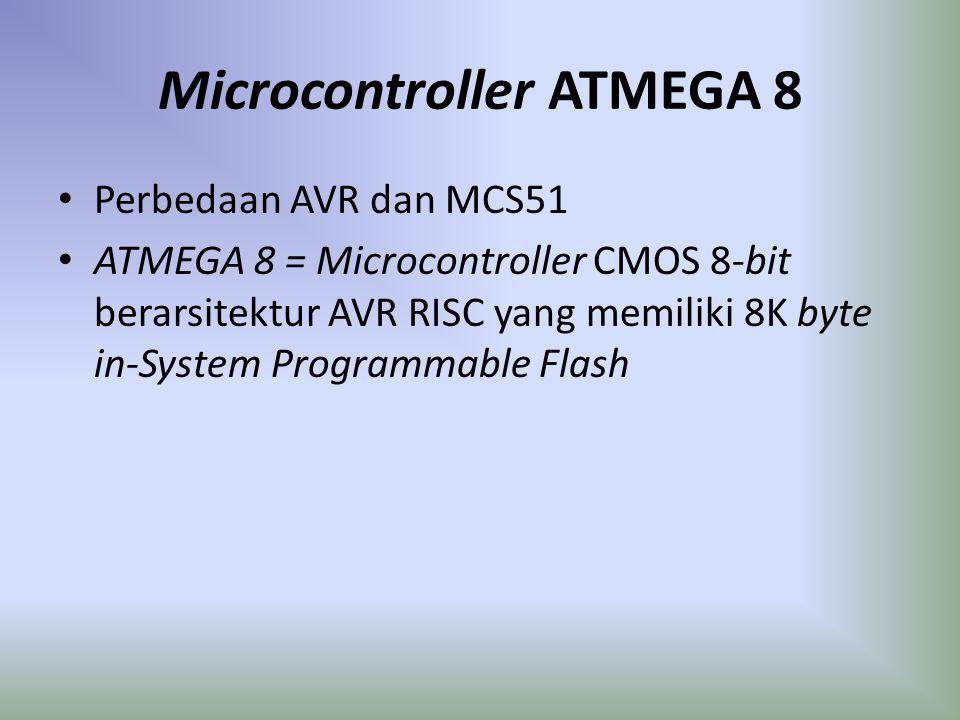 Microcontroller ATMEGA 8