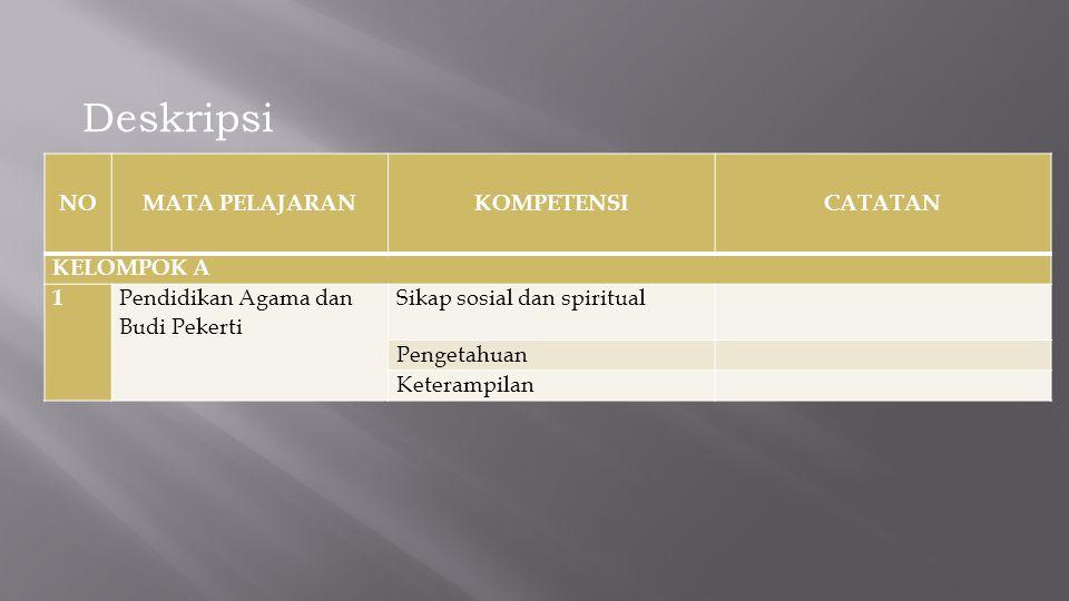 Deskripsi NO MATA PELAJARAN KOMPETENSI CATATAN KELOMPOK A 1