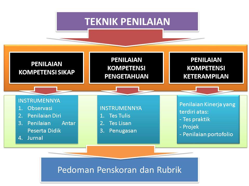 TEKNIK PENILAIAN Pedoman Penskoran dan Rubrik