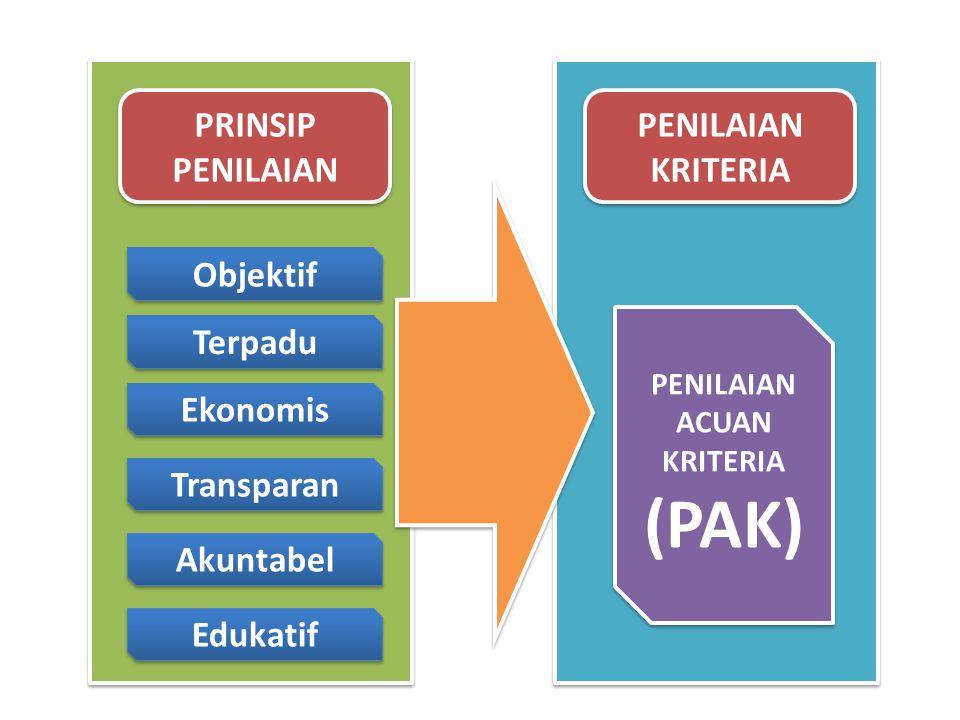(PAK) PRINSIP PENILAIAN PENILAIAN KRITERIA Objektif Terpadu Ekonomis