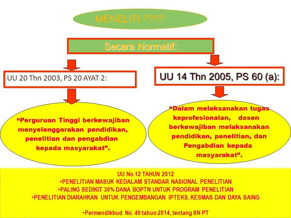 MENELITI Secara Normatif: UU 14 Thn 2005, PS 60 (a):