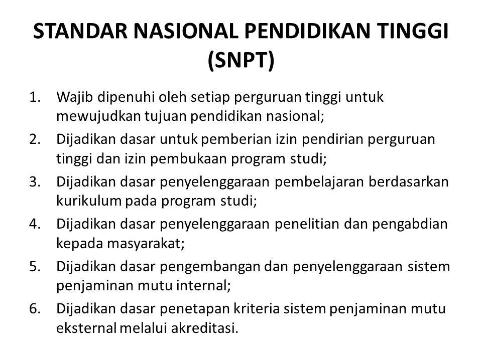 STANDAR NASIONAL PENDIDIKAN TINGGI (SNPT)