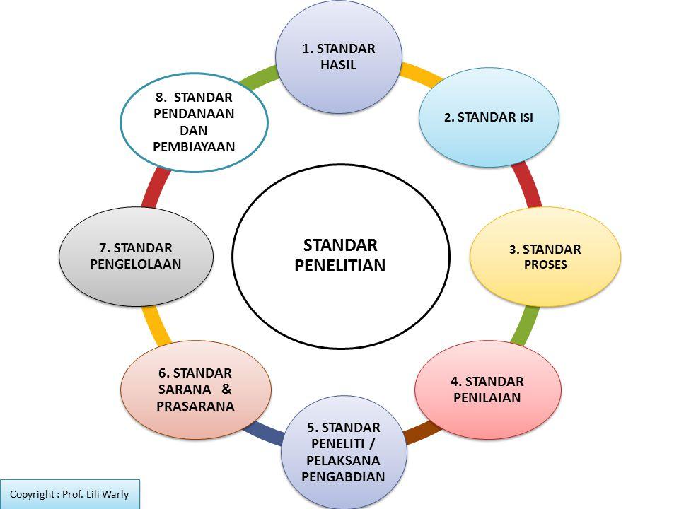 STANDAR PENELITIAN 1. STANDAR HASIL