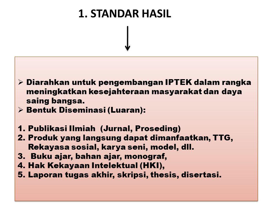 1. STANDAR HASIL Diarahkan untuk pengembangan IPTEK dalam rangka meningkatkan kesejahteraan masyarakat dan daya saing bangsa.