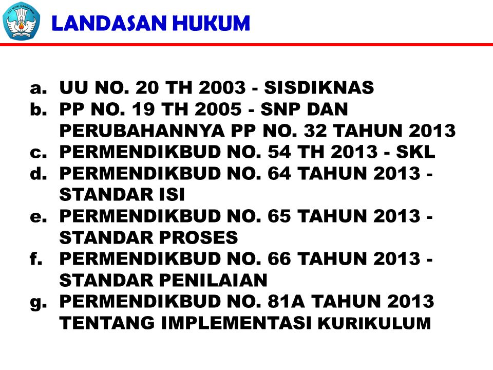 LANDASAN HUKUM UU NO. 20 TH 2003 - SISDIKNAS