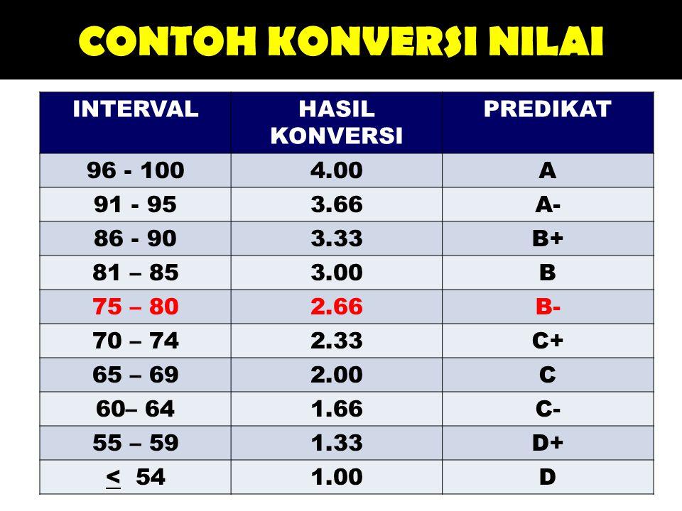 CONTOH KONVERSI NILAI INTERVAL HASIL KONVERSI PREDIKAT 96 - 100 4.00 A