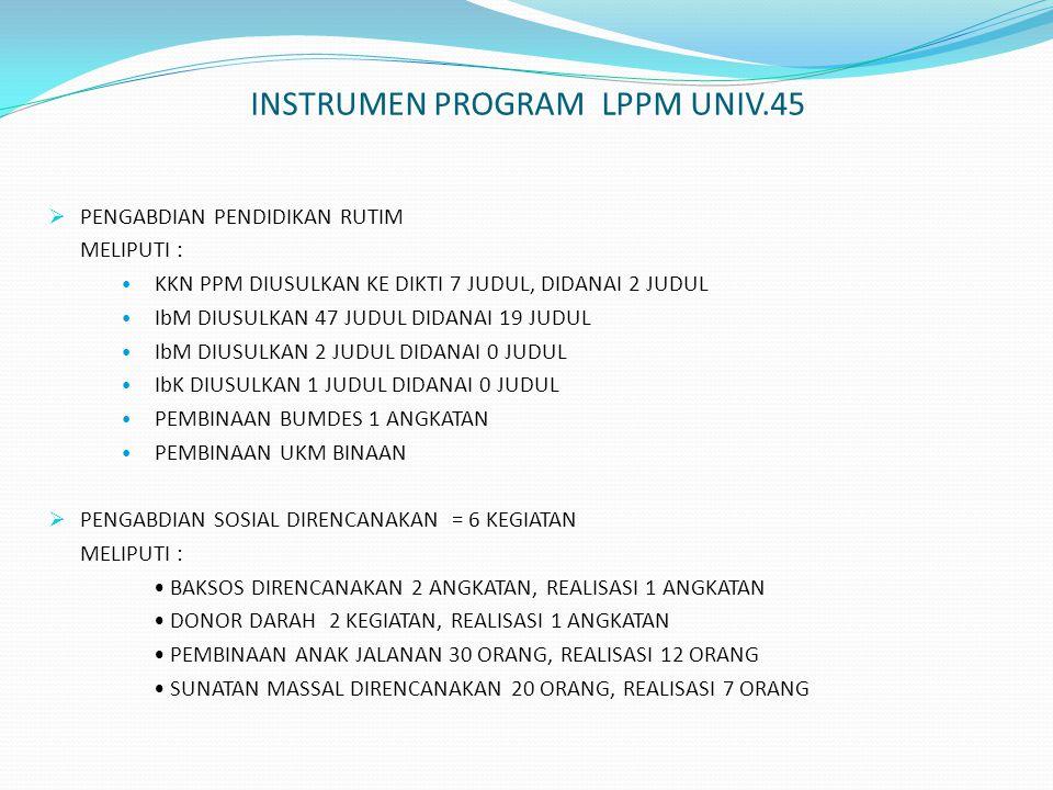 INSTRUMEN PROGRAM LPPM UNIV.45