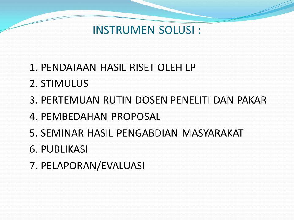 INSTRUMEN SOLUSI :