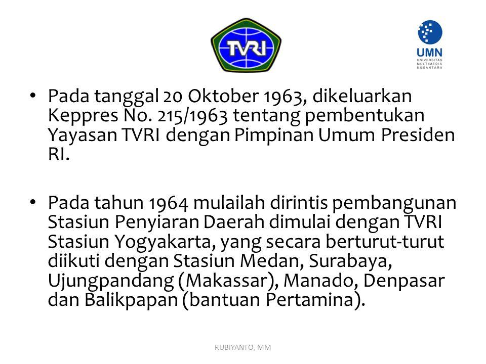 Pada tanggal 20 Oktober 1963, dikeluarkan Keppres No