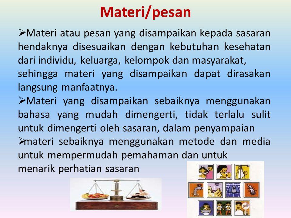 Materi/pesan
