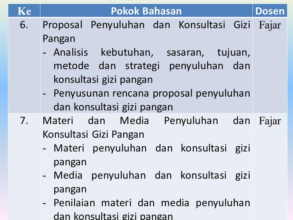 Ke Pokok Bahasan. Dosen. 6. Proposal Penyuluhan dan Konsultasi Gizi Pangan.