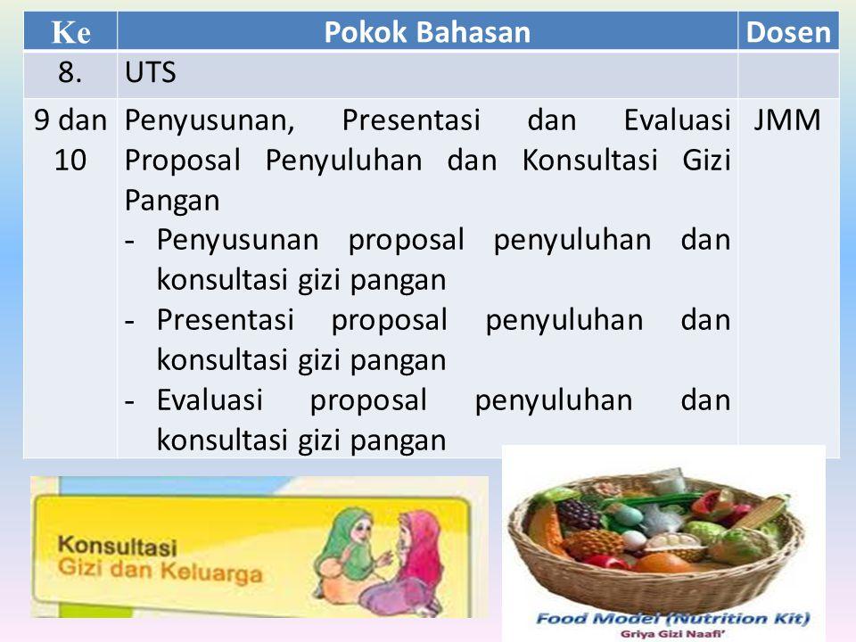 Ke Pokok Bahasan. Dosen. 8. UTS. 9 dan 10. Penyusunan, Presentasi dan Evaluasi Proposal Penyuluhan dan Konsultasi Gizi Pangan.