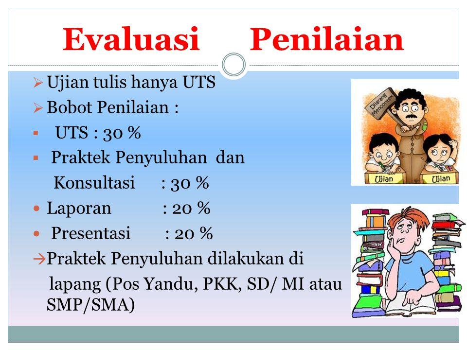 Evaluasi Penilaian Ujian tulis hanya UTS Bobot Penilaian : UTS : 30 %
