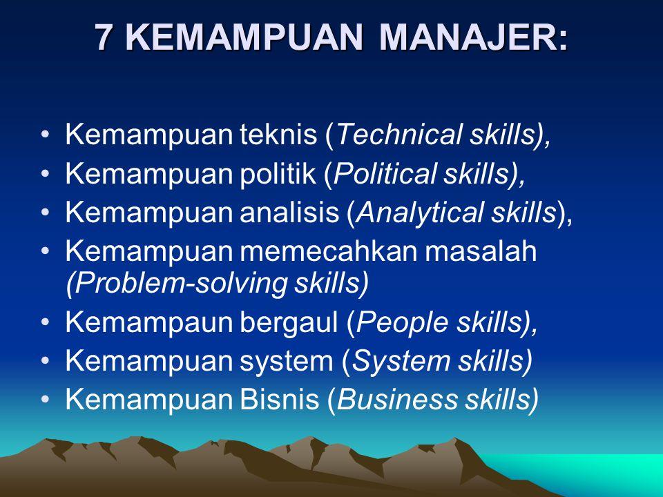 7 KEMAMPUAN MANAJER: Kemampuan teknis (Technical skills),