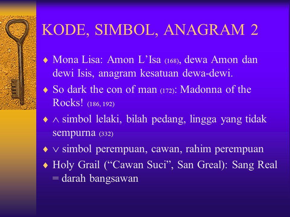 KODE, SIMBOL, ANAGRAM 2 Mona Lisa: Amon L'Isa (168), dewa Amon dan dewi Isis, anagram kesatuan dewa-dewi.