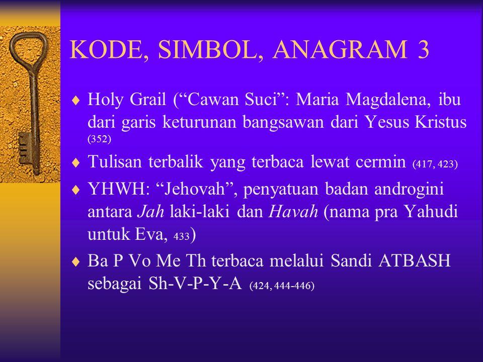 KODE, SIMBOL, ANAGRAM 3 Holy Grail ( Cawan Suci : Maria Magdalena, ibu dari garis keturunan bangsawan dari Yesus Kristus (352)