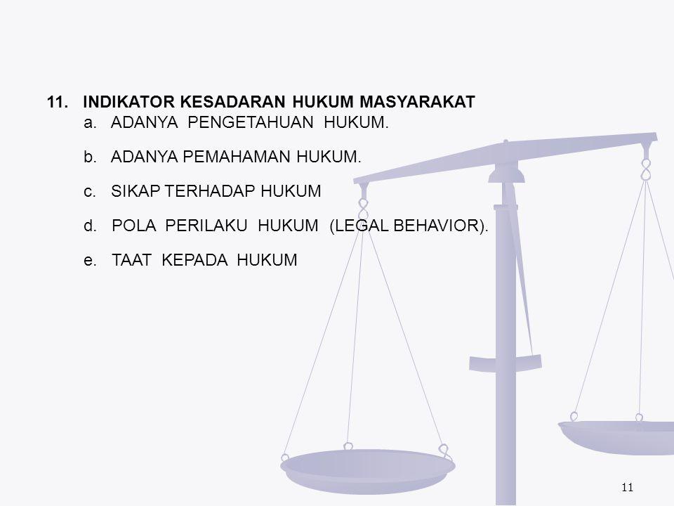 11. INDIKATOR KESADARAN HUKUM MASYARAKAT