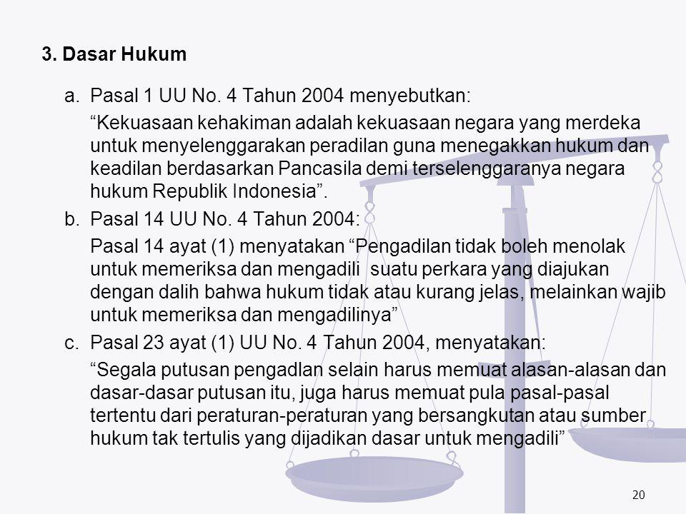 3. Dasar Hukum