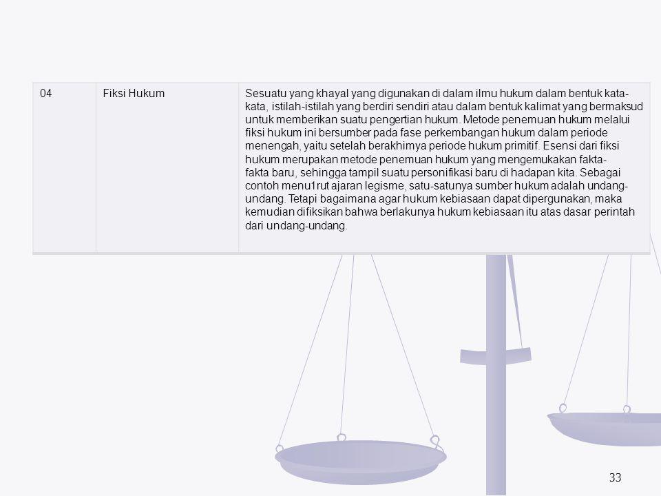 04 Fiksi Hukum.