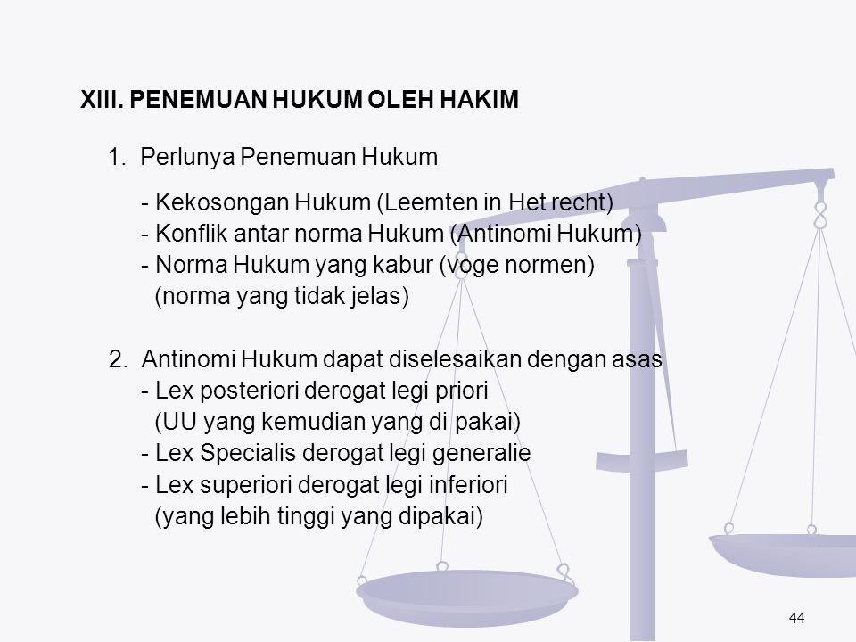 XIII. PENEMUAN HUKUM OLEH HAKIM 1. Perlunya Penemuan Hukum