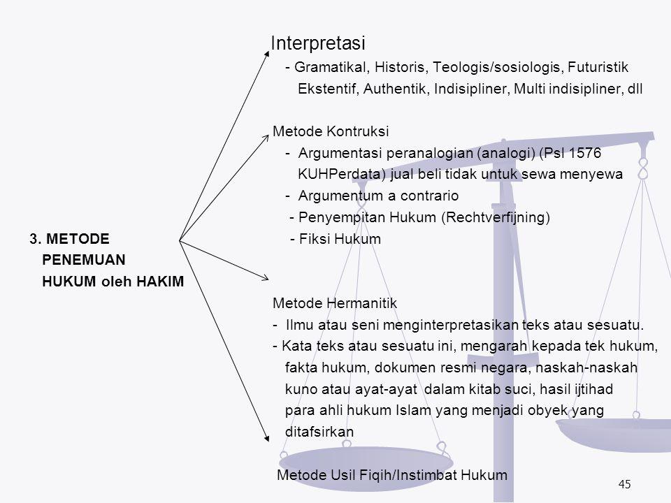 Interpretasi - - Gramatikal, Historis, Teologis/sosiologis, Futuristik