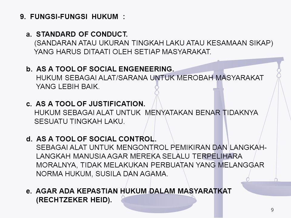 9. FUNGSI-FUNGSI HUKUM : a. STANDARD OF CONDUCT. (SANDARAN ATAU UKURAN TINGKAH LAKU ATAU KESAMAAN SIKAP)