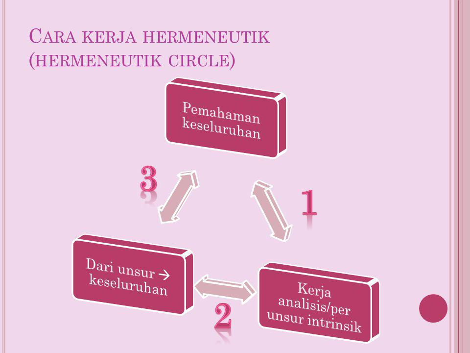 Cara kerja hermeneutik (hermeneutik circle)
