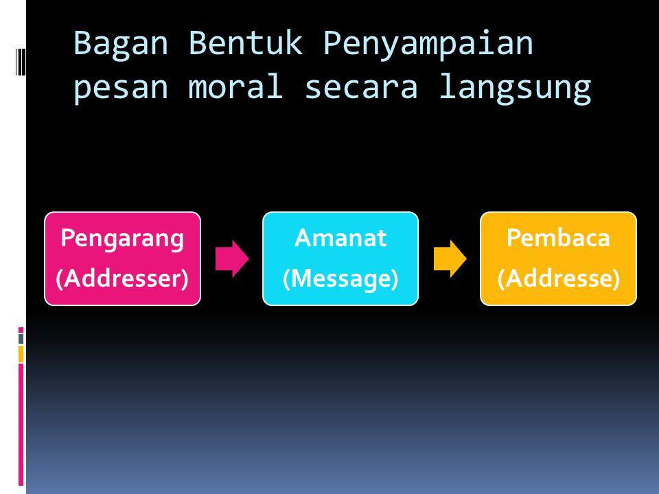 Bagan Bentuk Penyampaian pesan moral secara langsung
