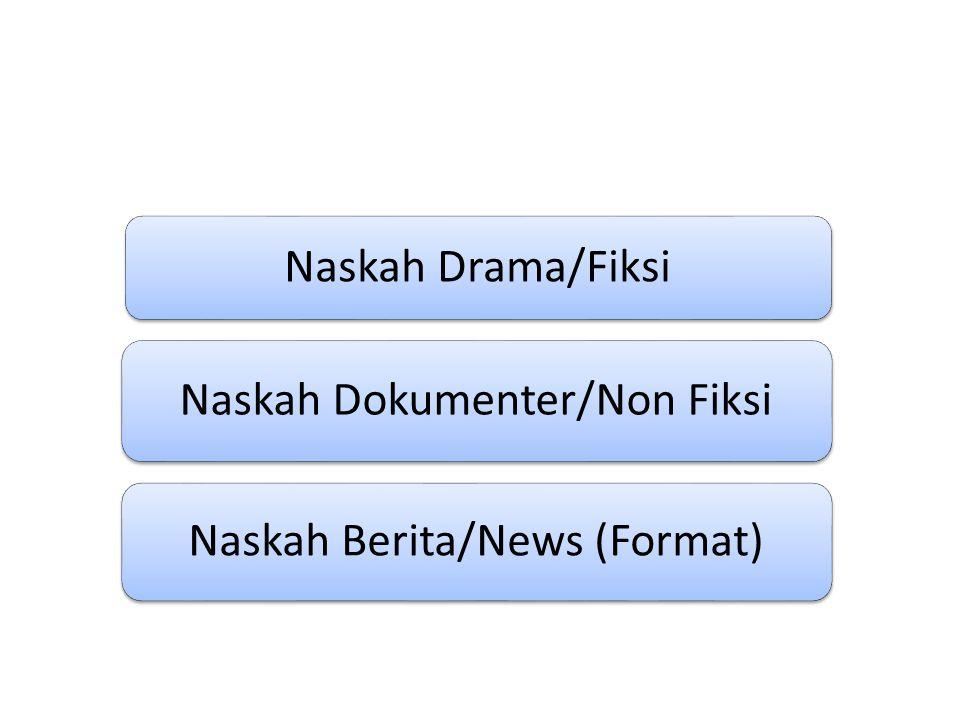 Naskah Dokumenter/Non Fiksi Naskah Berita/News (Format)