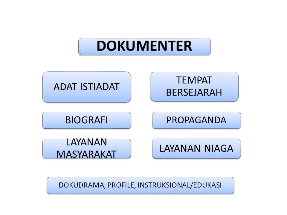 DOKUDRAMA, PROFILE, INSTRUKSIONAL/EDUKASI