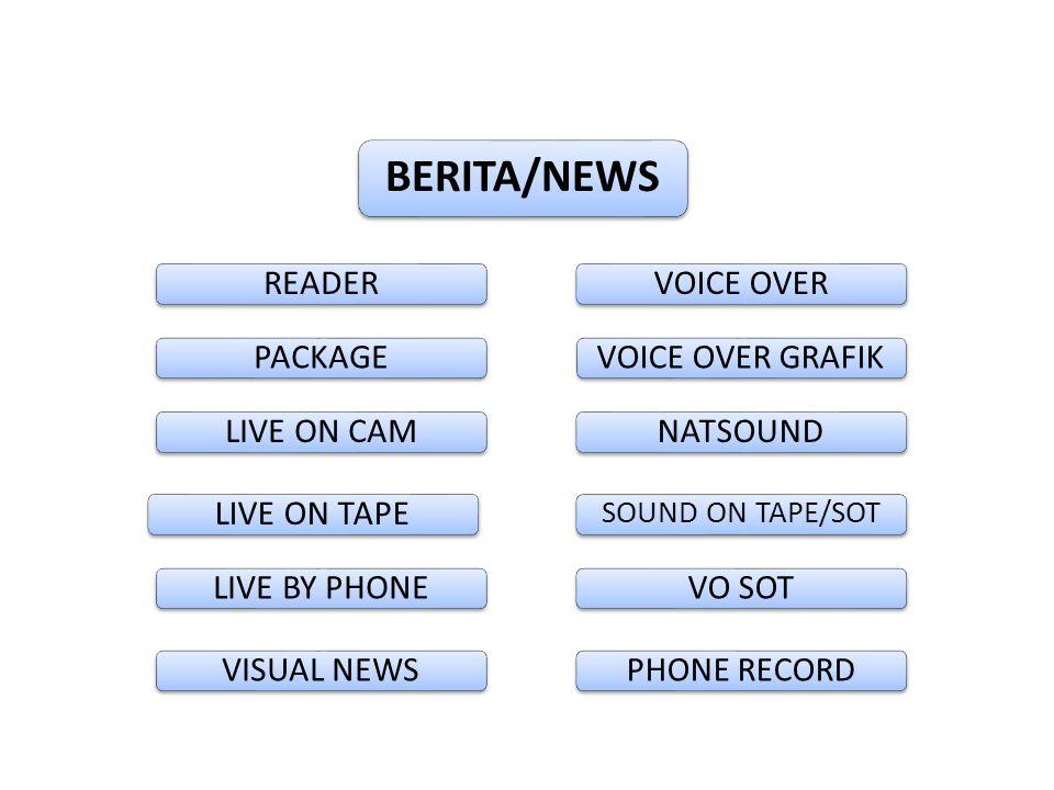 BERITA/NEWS READER VOICE OVER NATSOUND VOICE OVER GRAFIK VO SOT