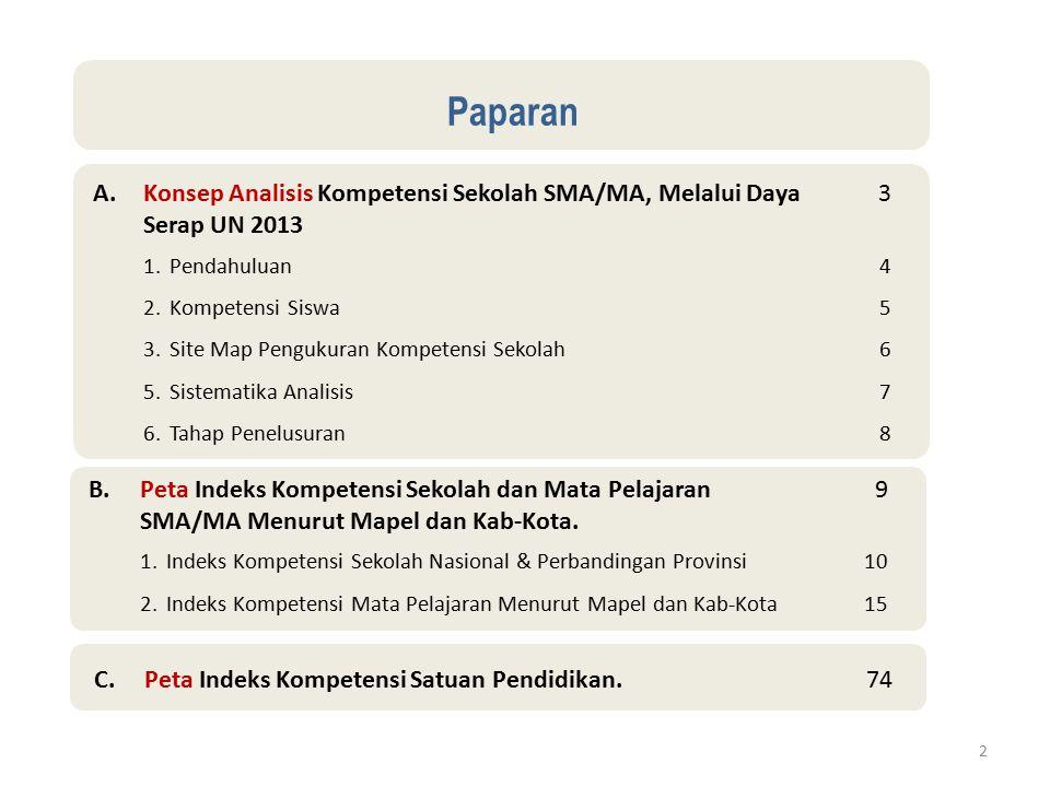 Paparan A. Konsep Analisis Kompetensi Sekolah SMA/MA, Melalui Daya Serap UN 2013. 3. 1. Pendahuluan.