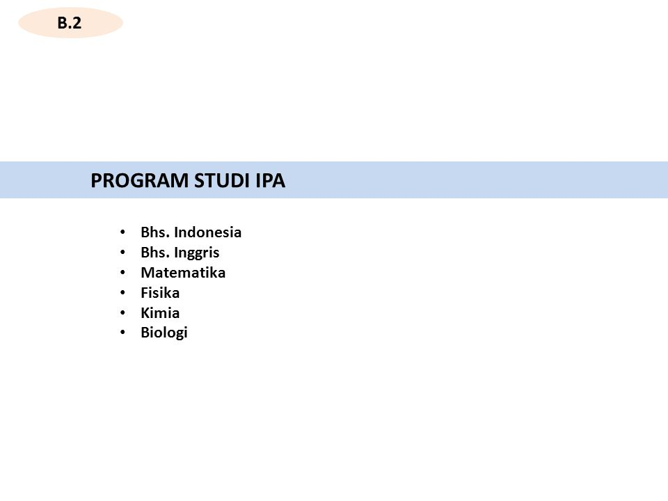 PROGRAM STUDI IPA B.2 Bhs. Indonesia Bhs. Inggris Matematika Fisika
