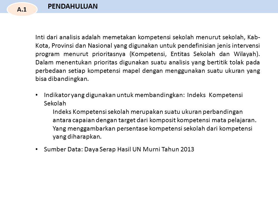 PENDAHULUAN A.1.