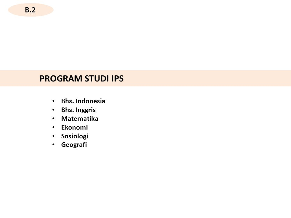 PROGRAM STUDI IPS B.2 Bhs. Indonesia Bhs. Inggris Matematika Ekonomi