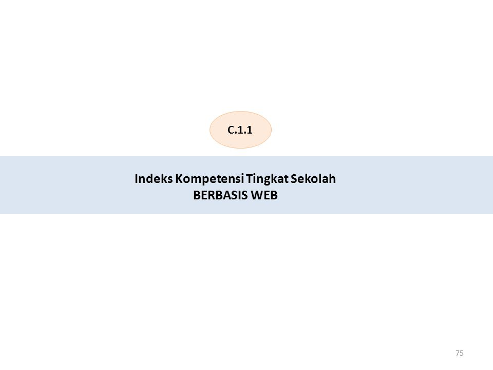 Indeks Kompetensi Tingkat Sekolah