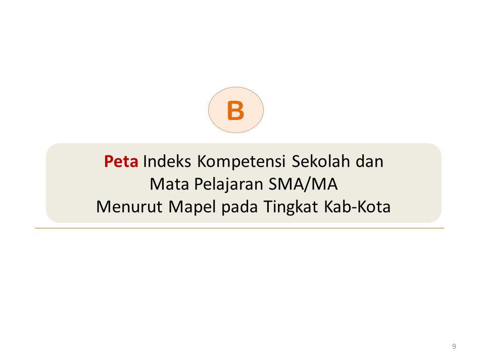 B Peta Indeks Kompetensi Sekolah dan Mata Pelajaran SMA/MA