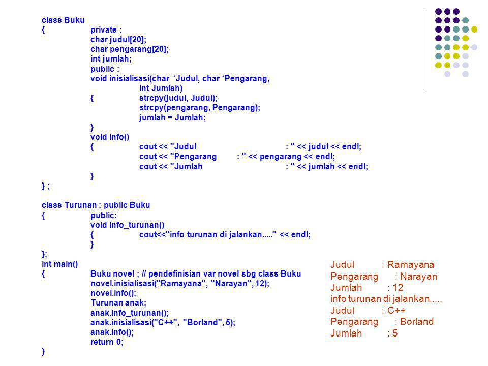info turunan di jalankan..... Judul : C++ Pengarang : Borland