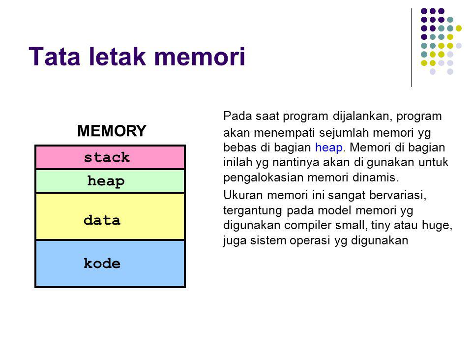 Tata letak memori