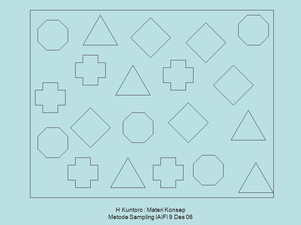 H Kuntoro : Materi Konsep Metode Sampling IAIFI 9 Des 06