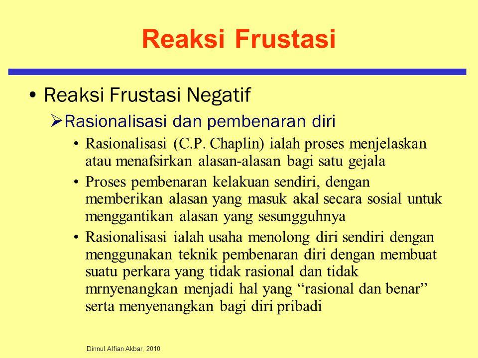 Reaksi Frustasi Reaksi Frustasi Negatif