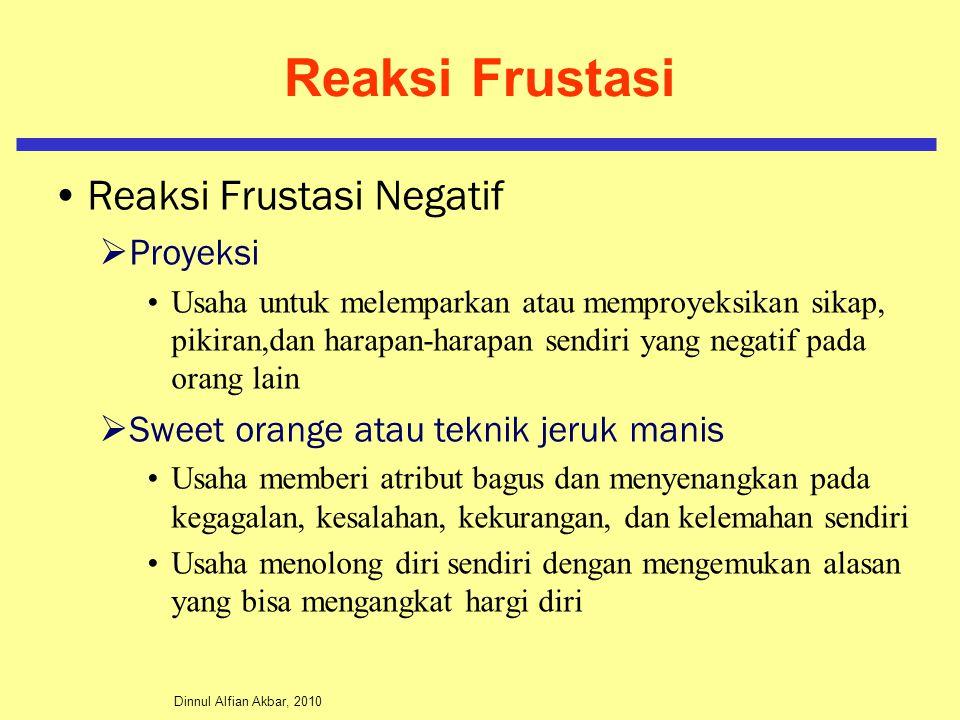 Reaksi Frustasi Reaksi Frustasi Negatif Proyeksi