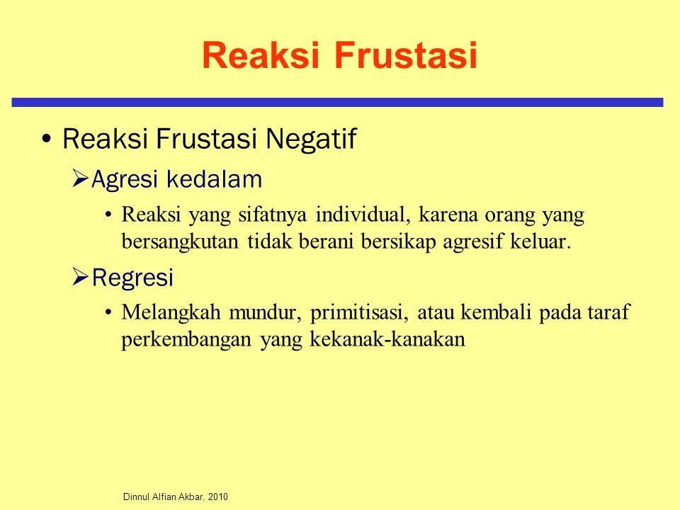 Reaksi Frustasi Reaksi Frustasi Negatif Agresi kedalam Regresi