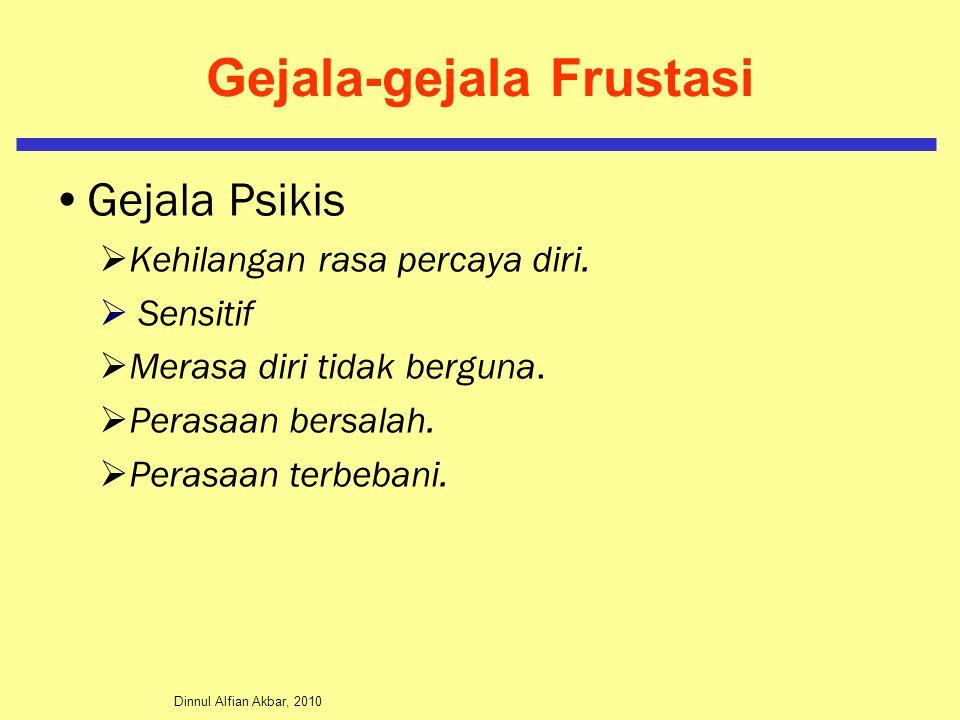 Gejala-gejala Frustasi