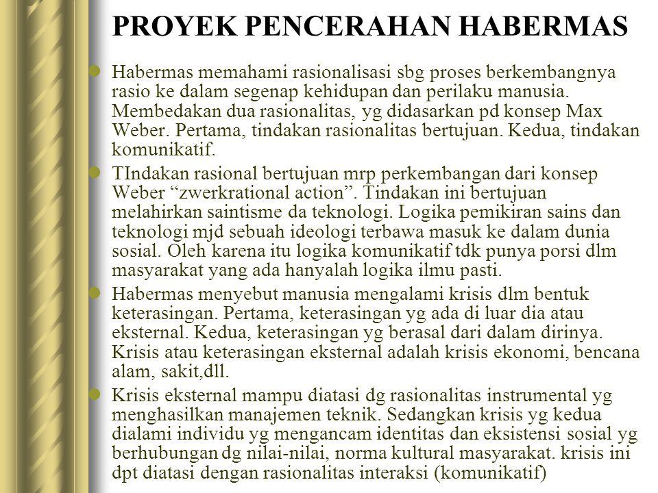 PROYEK PENCERAHAN HABERMAS