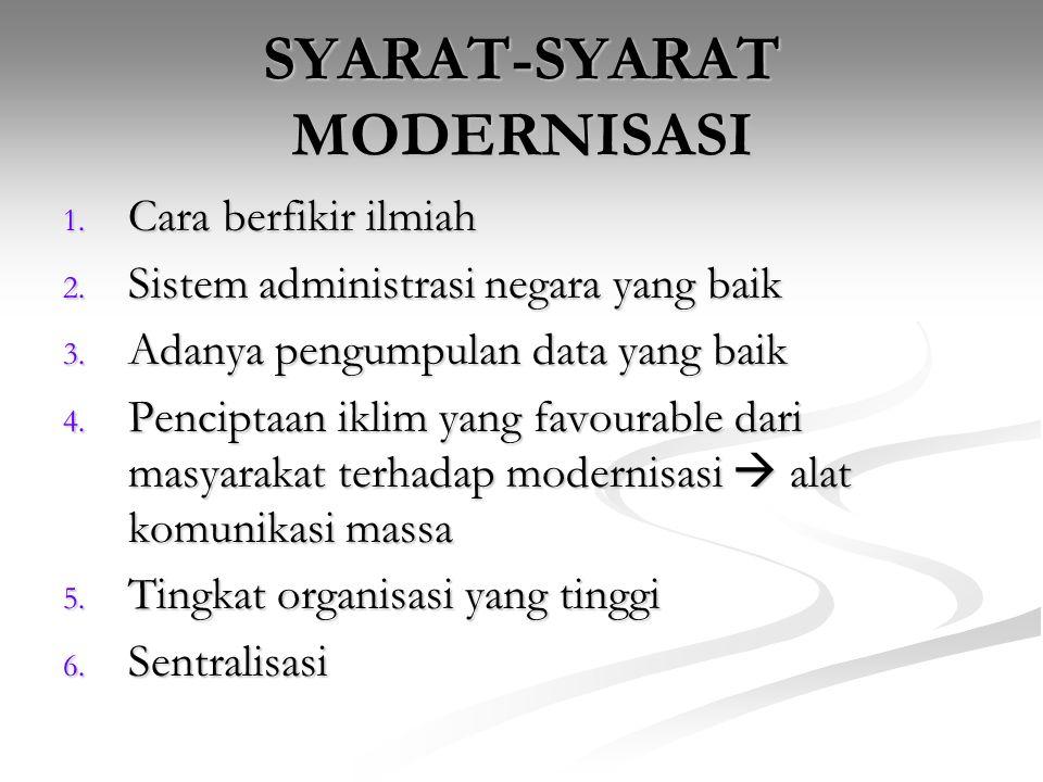 SYARAT-SYARAT MODERNISASI