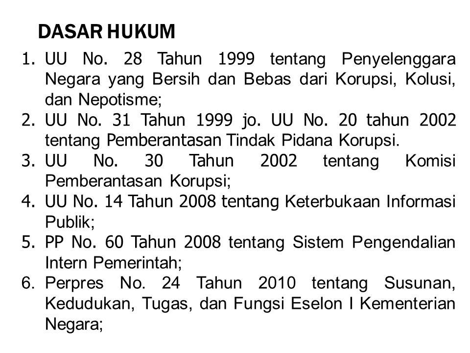 DASAR HUKUM UU No. 28 Tahun 1999 tentang Penyelenggara Negara yang Bersih dan Bebas dari Korupsi, Kolusi, dan Nepotisme;