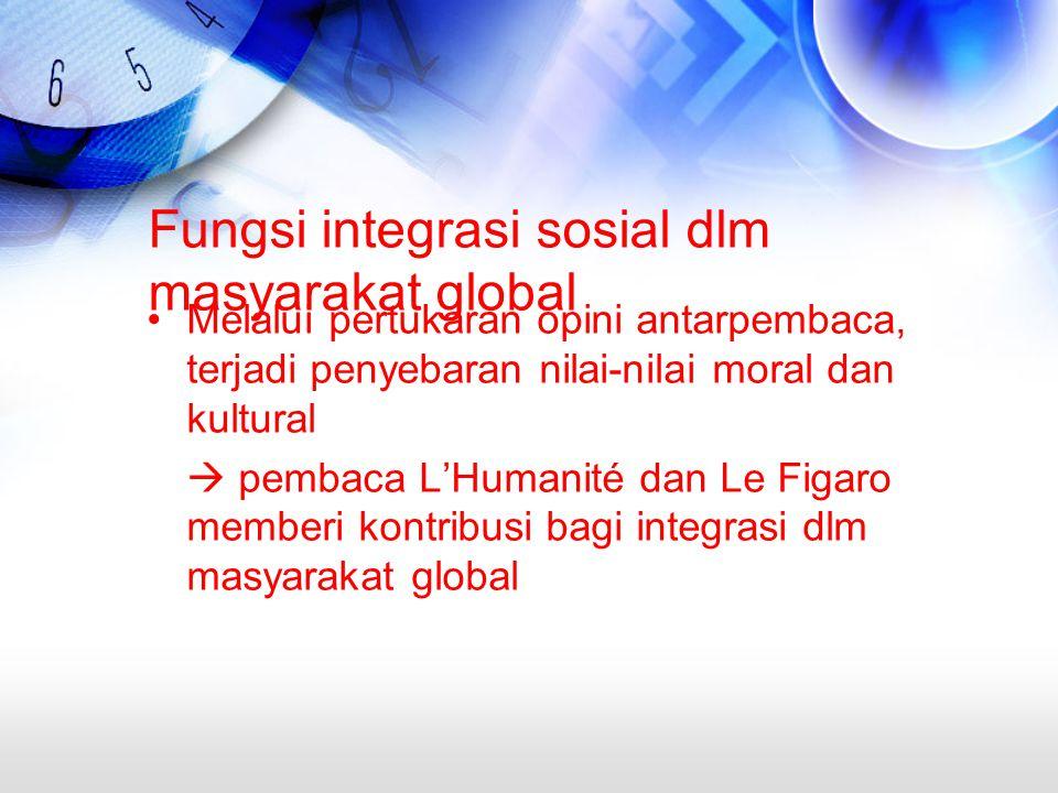 Fungsi integrasi sosial dlm masyarakat global