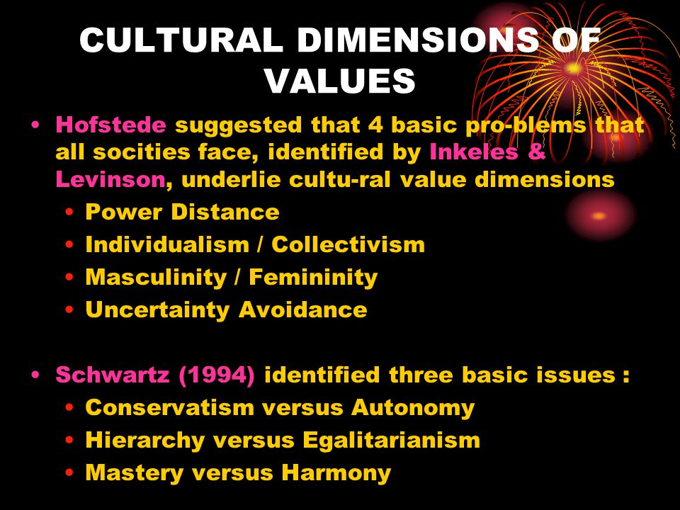 CULTURAL DIMENSIONS OF VALUES